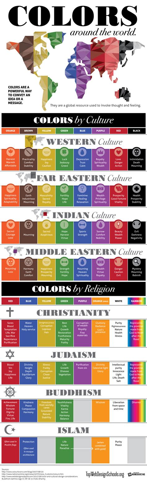 the color means what colors in different cultures brandongaille