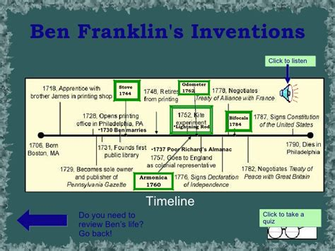 Book Reports On Benjamin Franklin by Benjamin Franklin Powerpoint