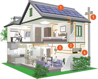 Solar Home solartech co casas solares