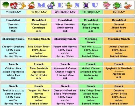 kid friendly dinner menu 45 printable weekly meal planner templates baby