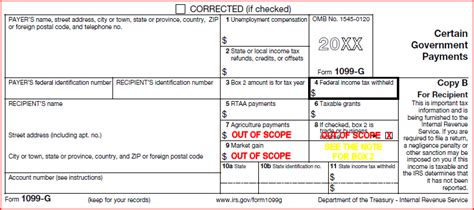 Payer S Federal Identification Number Lookup Form 1099 G Colorado Tax Aide Resources