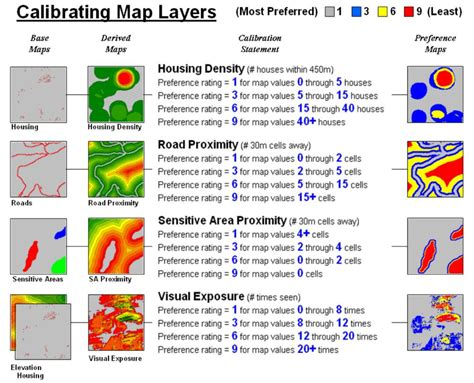 spatial pattern analysis gis spatial analysis in gis http www innovativegis com