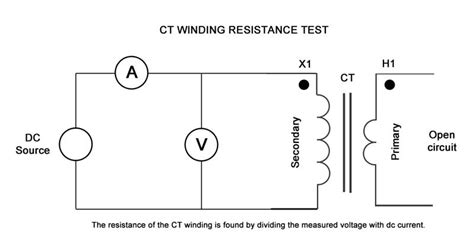 transformer impedance effect transformer impedance and voltage drop 28 images audio transformer and impedance matching