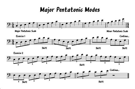 minor swing scales the five of the pentatonic scale matt lawton bass