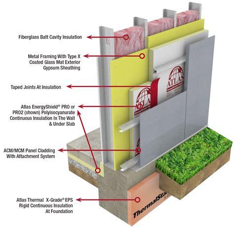 Barn Sun Block Sun Shield energyshield 174 pro applications atlas roofing