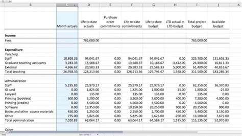 Soccer Recruiting Spreadsheet by Related Keywords Suggestions For Income And Expenditure
