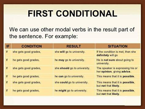 80 best conditionals images on pinterest english grammar 150 best images about esl conditionals on pinterest