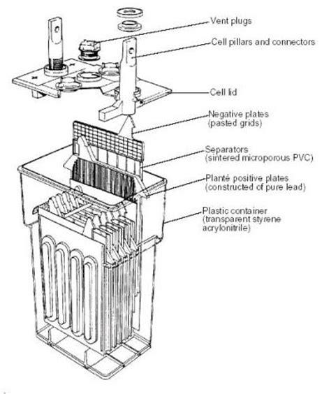 ktm 525 exc wiring diagram wiring diagram and fuses