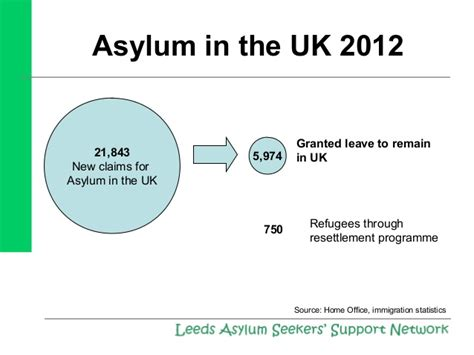 section 95 asylum support lassn the asylum journey updated october 2013