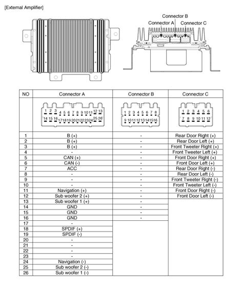 kia sportage components and components location avn