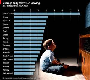 Much Television Essay by Eric Douglas Statzer Essays Will Read Again Curtailing The Detriments Of Excessive