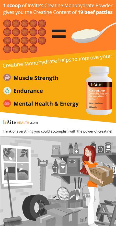 creatine benefits pros and cons of creatine hrfnd
