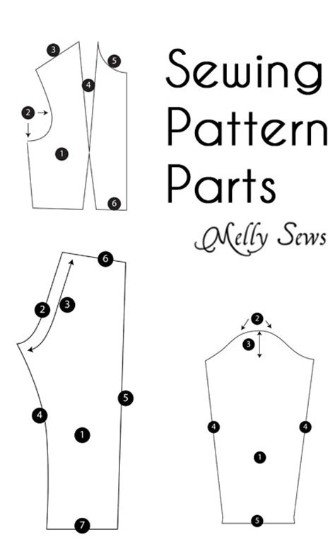 sewing pattern words sewing pattern vocabulary melly sews