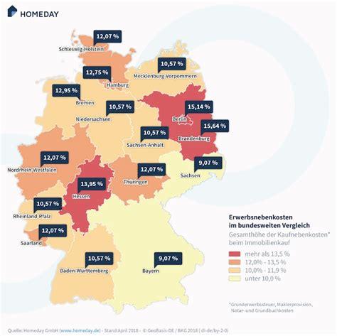 Nebenkosten Immobilienerwerb by Nebenkosten Beim Immobilienkauf Bis Zu 72 Prozent