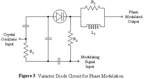 varactor diode diagram help understanding varactor fm modulation circuit electronics forums
