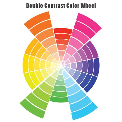 contrasting color to pink double contrast paint color wheel exle uses with pictures