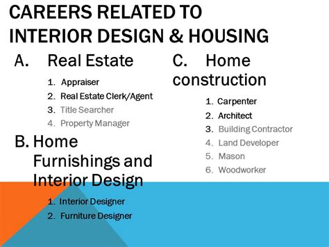 Careers Related To Interior Design what careers are related to interior design and housing