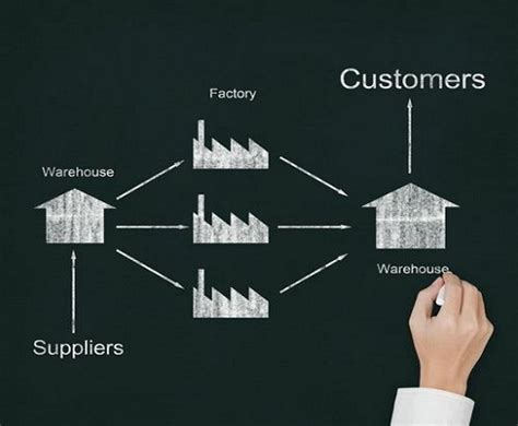 supply chain management description management supply chain definition best chain 2018