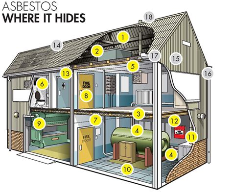 how to find a home builder where can you find asbestos