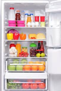 Organization Items How To Organize Your Fridge Popsugar Food