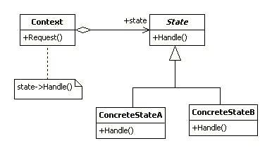 visitor behavior pattern behavior of java pattern uml mode