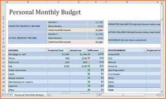 Monthly Expenses Template Excel by 8 Monthly Expenses Spreadsheet Template Excel