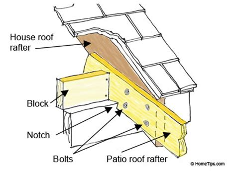 aleko awning installation instructions how to install a retractable awning on a brick wall wiring