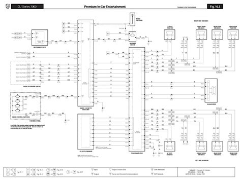 wire schematic 2000 jaguar s type schematic free printable