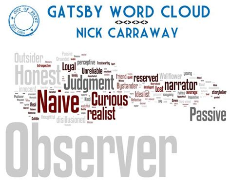 dust symbolism in the great gatsby gatsby word cloud nick carraway the great gatsby