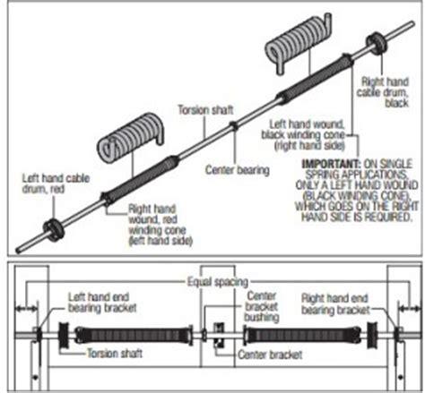 How Do Garage Door Torsion Springs Last by Torsion Springs For Garage Doors