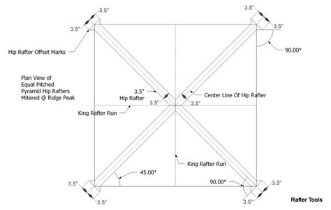 Pyramid Roof Trusses Roof Framing Geometry Pyramid Hip Roof Rafters Equal