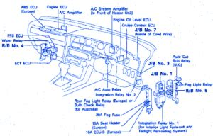 toyota tundra  dashboard electrical circuit wiring diagram carfusebox