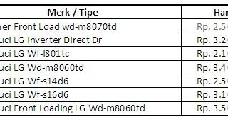 Mesin Cuci Sanken Tw 899 Cf barang elektronik