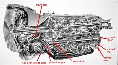 auto air conditioning service 2000 subaru forester transmission control engine diagram of a 2006 bmw 325i engine get free image about wiring diagram