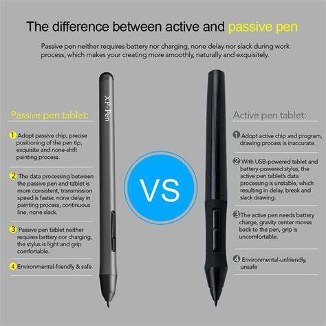 Xp Pen Smart Graphics Drawing Pen Tablet With Passive Pen 04 xp pen smart graphics drawing pen tablet with passive pen 02 white jakartanotebook