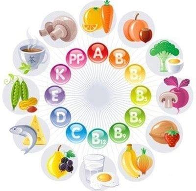 pengertian vitamin macam jenis fungsi manfaat