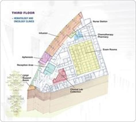 cancer center floor plan oncology center floor plans vedanta cancer hospital