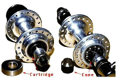 Car Hub Types by Cone Adjustment