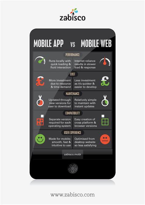 mobile version comment convertir un site web en une version mobile