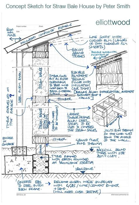 design engineer openings engineering sketches google search design