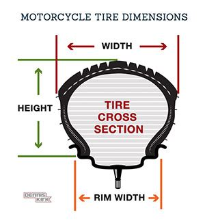 tire section tire sizes explained dennis kirk inc