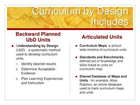 curriculum design template curriculum design template images