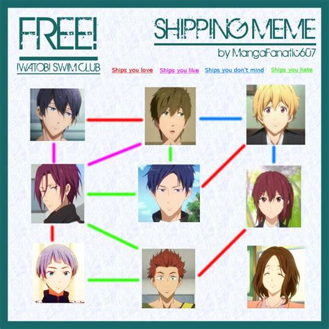 Free Meme Images - free iwatobi swim club shipping meme by hipsterhorsie on