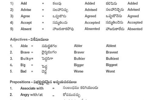meaning in telugu learns and language to telugu