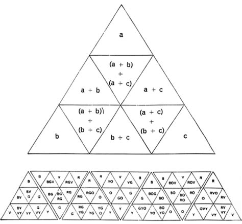 Triangle Pattern Algebra | triangle pattern math