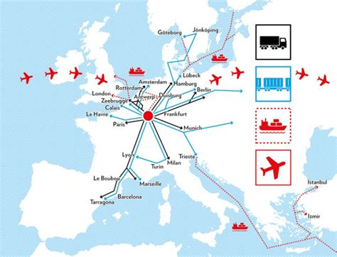 high connectivity single window  logistics luxembourg
