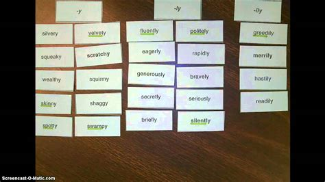 ly pattern words derivational relations sort 5 suffixes y y ly and