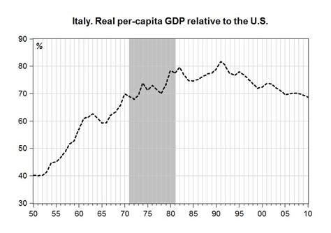 banca d italia cambi di riferimento democrazia e sovranit 224 l italia della liretta non era