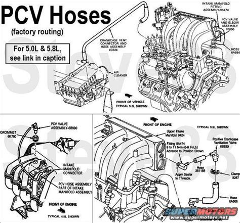 free download parts manuals 1993 ford bronco user handbook 1993 ford bronco 5 8 engine diagram 1993 free engine image for user manual download