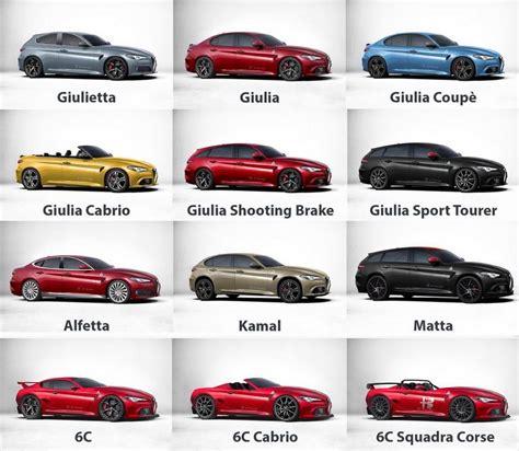 Alfa Romeo Derniers Modèles